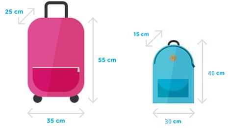 quelle taille devrait avoir ma valise et mon accessoire ?